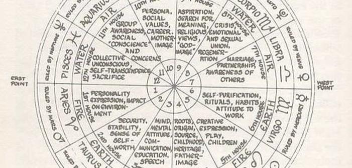 veraluz_manual_de_astrologia